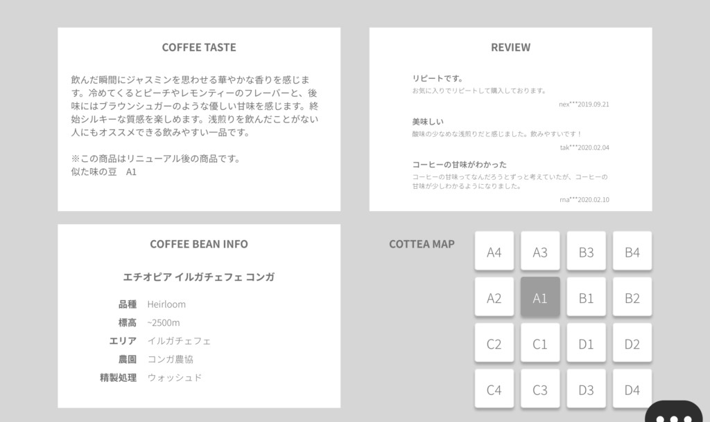 TAILORED CAFE定期便のメリット6選