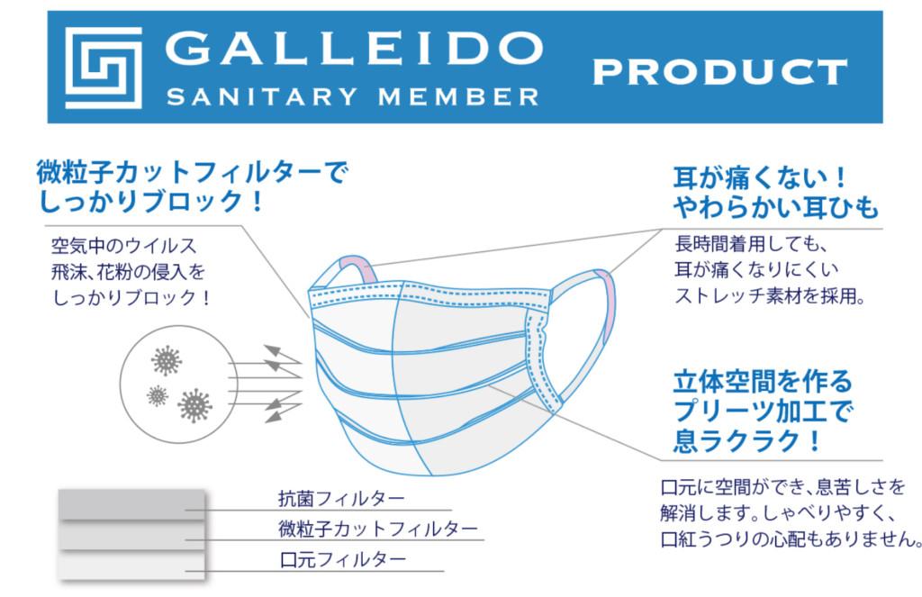 GALLEIDO SANITARY MEMBER(ガレイドサニタリーメンバー)のメリットとデメリット